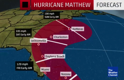 Hurricane Matthew affected coasts forecast.